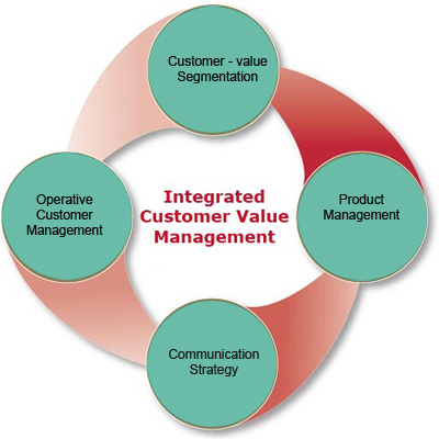 the need for outsourcing customer service to india Why outsource to india benefit from cost savings, 24x7 customer support and high quality services, which have made india the premier outsourcing destination.